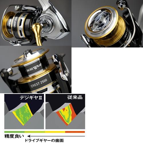 Daiwa 16 Crest 3000H Spinning Reel 4960652032841